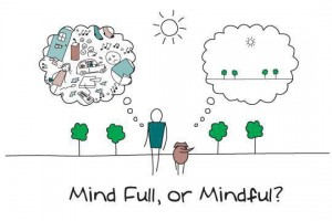 Mind Full eller Mindful